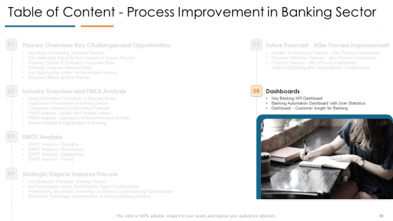 Develop_Organizational_Productivity_By_Enhancing_Business_Process_Ppt_PowerPoint_Presentation_Complete_Deck_With_Slides_Slide_33