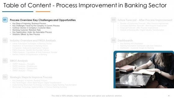 Develop_Organizational_Productivity_By_Enhancing_Business_Process_Ppt_PowerPoint_Presentation_Complete_Deck_With_Slides_Slide_4