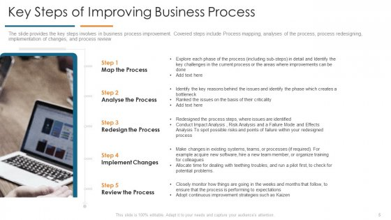 Develop_Organizational_Productivity_By_Enhancing_Business_Process_Ppt_PowerPoint_Presentation_Complete_Deck_With_Slides_Slide_5
