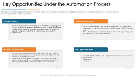 Develop_Organizational_Productivity_By_Enhancing_Business_Process_Ppt_PowerPoint_Presentation_Complete_Deck_With_Slides_Slide_9