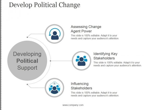 Develop Political Change Template 3 Ppt PowerPoint Presentation Styles