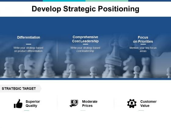 Develop Strategic Positioning Ppt PowerPoint Presentation Outline Demonstration