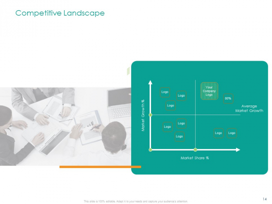 Developing_A_Customer_Service_Strategy_Ppt_PowerPoint_Presentation_Complete_Deck_With_Slides_Slide_14