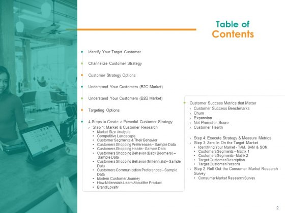 Developing_A_Customer_Service_Strategy_Ppt_PowerPoint_Presentation_Complete_Deck_With_Slides_Slide_2