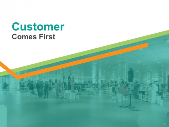 Developing_A_Customer_Service_Strategy_Ppt_PowerPoint_Presentation_Complete_Deck_With_Slides_Slide_3