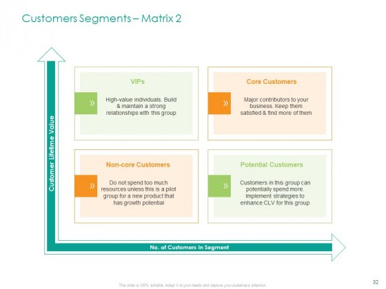 Developing_A_Customer_Service_Strategy_Ppt_PowerPoint_Presentation_Complete_Deck_With_Slides_Slide_32