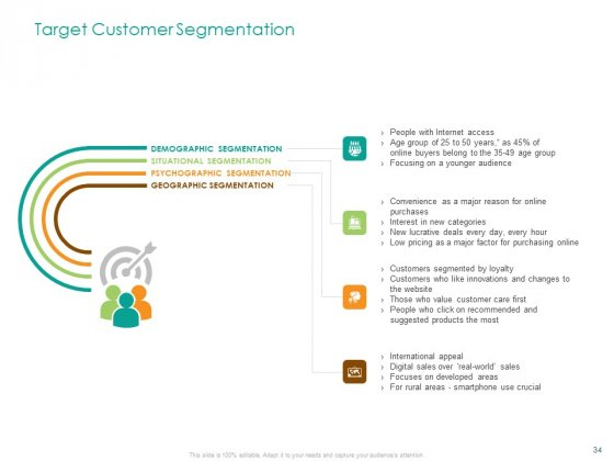 Developing_A_Customer_Service_Strategy_Ppt_PowerPoint_Presentation_Complete_Deck_With_Slides_Slide_34