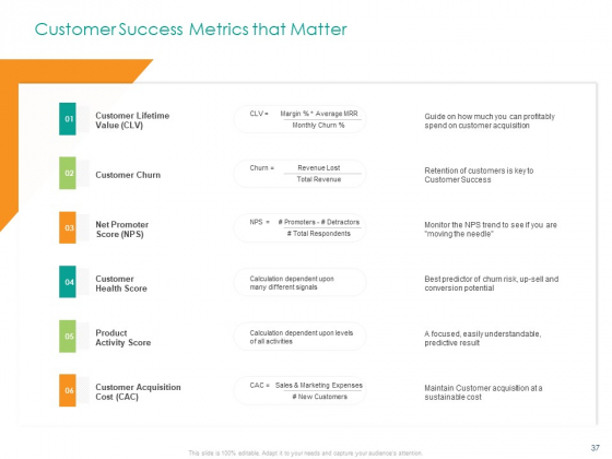 Developing_A_Customer_Service_Strategy_Ppt_PowerPoint_Presentation_Complete_Deck_With_Slides_Slide_37
