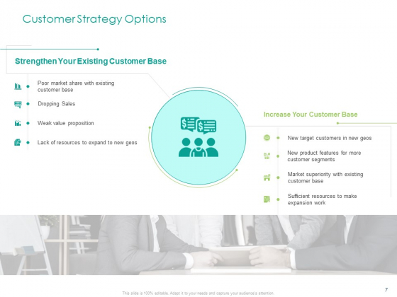 Developing_A_Customer_Service_Strategy_Ppt_PowerPoint_Presentation_Complete_Deck_With_Slides_Slide_7