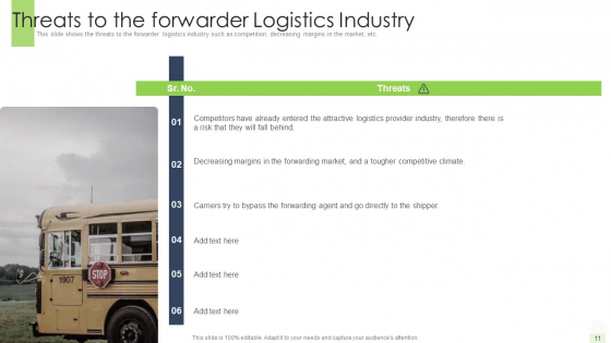 Developing_A_Functional_Logistic_Plan_For_Business_Ppt_PowerPoint_Presentation_Complete_Deck_With_Slides_Slide_11