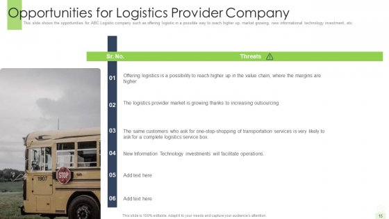 Developing_A_Functional_Logistic_Plan_For_Business_Ppt_PowerPoint_Presentation_Complete_Deck_With_Slides_Slide_15