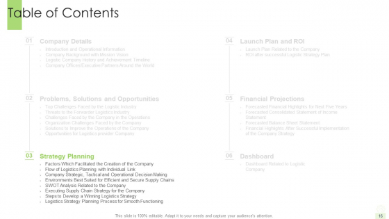 Developing_A_Functional_Logistic_Plan_For_Business_Ppt_PowerPoint_Presentation_Complete_Deck_With_Slides_Slide_16
