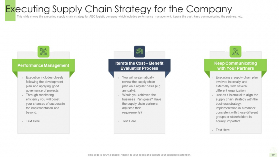 Developing_A_Functional_Logistic_Plan_For_Business_Ppt_PowerPoint_Presentation_Complete_Deck_With_Slides_Slide_22