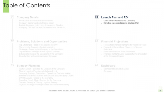 Developing_A_Functional_Logistic_Plan_For_Business_Ppt_PowerPoint_Presentation_Complete_Deck_With_Slides_Slide_25
