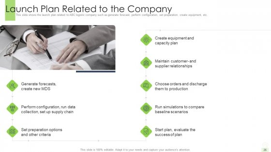 Developing_A_Functional_Logistic_Plan_For_Business_Ppt_PowerPoint_Presentation_Complete_Deck_With_Slides_Slide_26