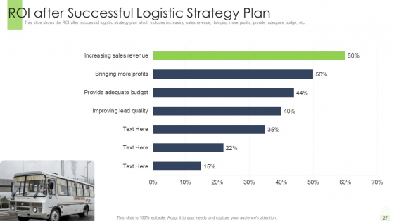Developing_A_Functional_Logistic_Plan_For_Business_Ppt_PowerPoint_Presentation_Complete_Deck_With_Slides_Slide_27