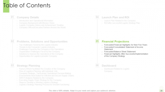 Developing_A_Functional_Logistic_Plan_For_Business_Ppt_PowerPoint_Presentation_Complete_Deck_With_Slides_Slide_28