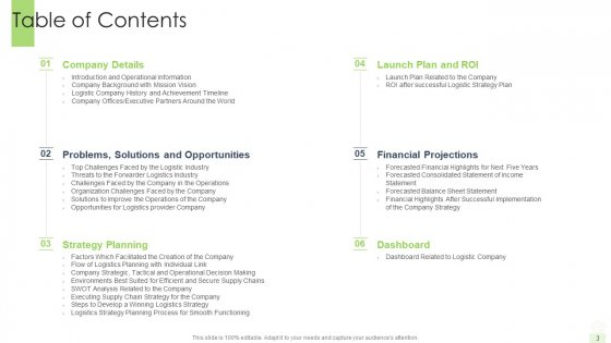 Developing_A_Functional_Logistic_Plan_For_Business_Ppt_PowerPoint_Presentation_Complete_Deck_With_Slides_Slide_3