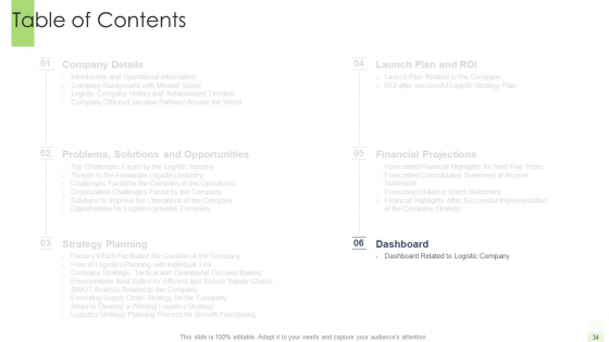 Developing_A_Functional_Logistic_Plan_For_Business_Ppt_PowerPoint_Presentation_Complete_Deck_With_Slides_Slide_34