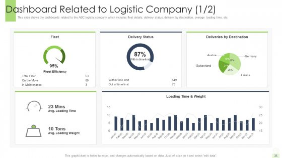 Developing_A_Functional_Logistic_Plan_For_Business_Ppt_PowerPoint_Presentation_Complete_Deck_With_Slides_Slide_35