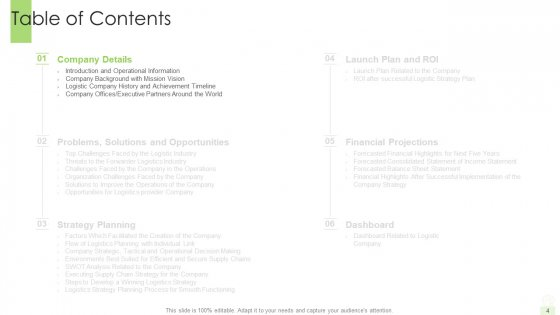 Developing_A_Functional_Logistic_Plan_For_Business_Ppt_PowerPoint_Presentation_Complete_Deck_With_Slides_Slide_4