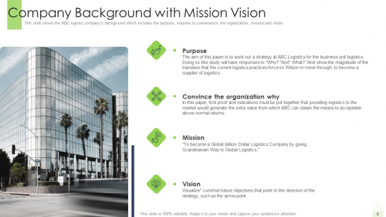 Developing_A_Functional_Logistic_Plan_For_Business_Ppt_PowerPoint_Presentation_Complete_Deck_With_Slides_Slide_6