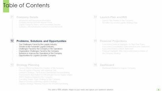 Developing_A_Functional_Logistic_Plan_For_Business_Ppt_PowerPoint_Presentation_Complete_Deck_With_Slides_Slide_9