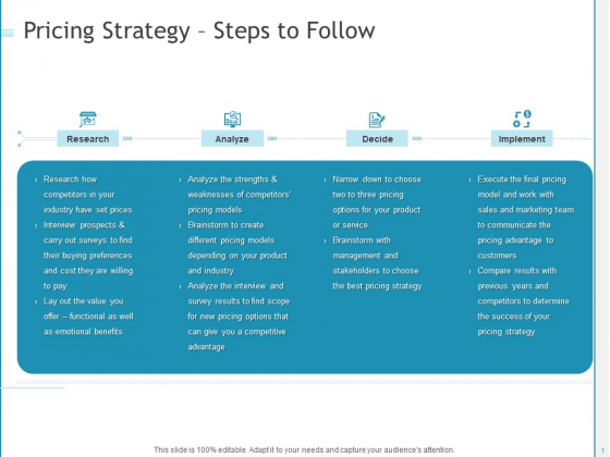 Developing A Right For Business Pricing Strategy Steps To Follow Ppt Model Images PDF