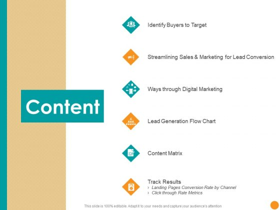 Developing A Strategic Marketing Plan Content Generation Flow Chart Ppt Professional Show PDF