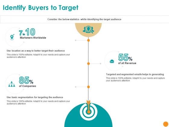 Developing A Strategic Marketing Plan Identify Buyers To Target Ppt Ideas Format PDF