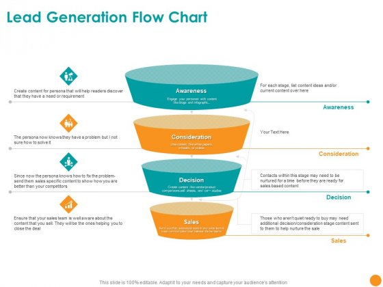 Developing A Strategic Marketing Plan Lead Generation Flow Chart Ppt Pictures Mockup PDF