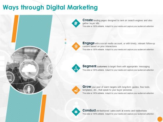 Developing A Strategic Marketing Plan Ways Through Digital Marketing Ppt Pictures Background PDF