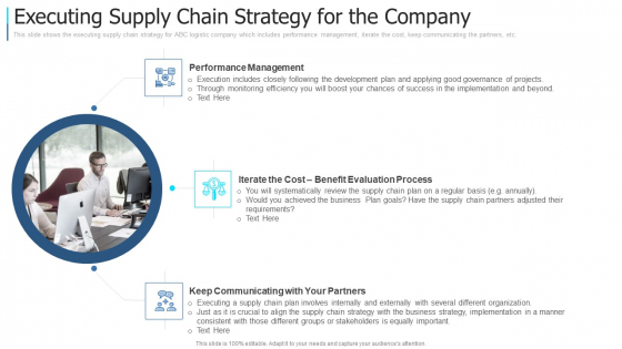 Developing_An_Action_Plan_For_Supply_Network_Management_Ppt_PowerPoint_Presentation_Complete_Deck_With_Slides_Slide_22