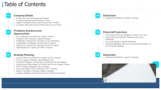 Developing_An_Action_Plan_For_Supply_Network_Management_Ppt_PowerPoint_Presentation_Complete_Deck_With_Slides_Slide_3