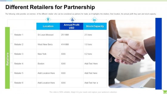 Developing And Controlling B2b Marketing Plan Different Retailers For Partnership Information PDF