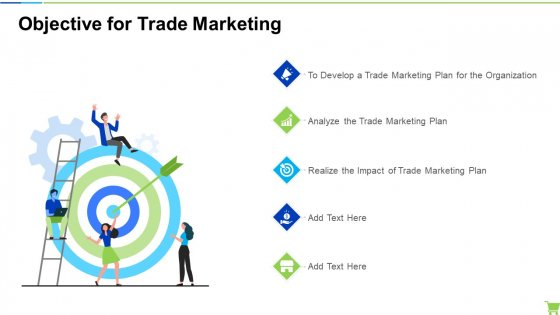 Developing And Controlling B2b Marketing Plan Objective For Trade Marketing Diagrams PDF