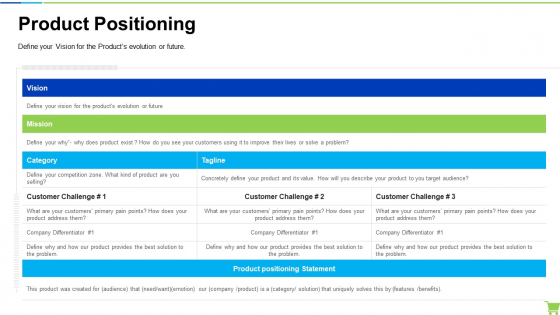 Developing And Controlling B2b Marketing Plan Product Positioning Demonstration PDF