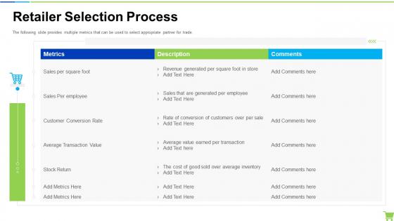 Developing And Controlling B2b Marketing Plan Retailer Selection Process Icons PDF