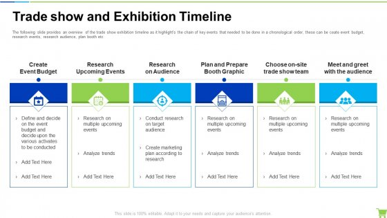Developing And Controlling B2b Marketing Plan Trade Show And Exhibition Timeline Demonstration PDF