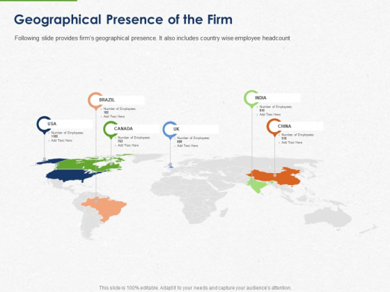Developing And Creating Corner Market Place Geographical Presence Of The Firm Ppt PowerPoint Presentation Professional Topics PDF