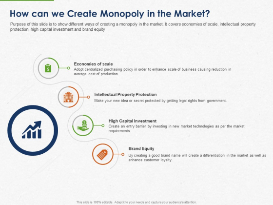 Developing And Creating Corner Market Place How Can We Create Monopoly In The Market Ppt PowerPoint Presentation Gallery Clipart PDF