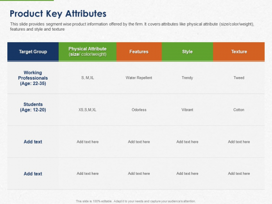 Developing And Creating Corner Market Place Product Key Attributes Ppt PowerPoint Presentation Portfolio Gridlines PDF