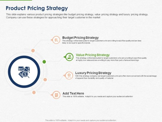 Developing And Creating Corner Market Place Product Pricing Strategy Ppt PowerPoint Presentation Pictures Templates PDF
