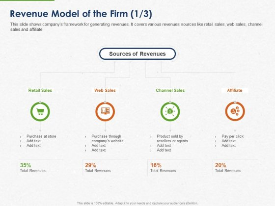 Developing And Creating Corner Market Place Revenue Model Of The Firm Affiliate Ppt PowerPoint Presentation Model Outline PDF