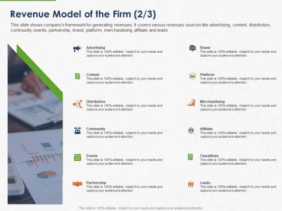 Developing And Creating Corner Market Place Revenue Model Of The Firm Content Ppt PowerPoint Presentation Infographic Template Pictures PDF