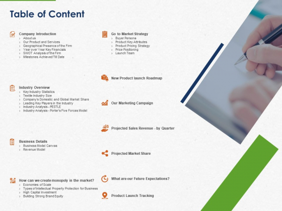 Developing And Creating Corner Market Place Table Of Content Ppt PowerPoint Presentation Icon Sample PDF