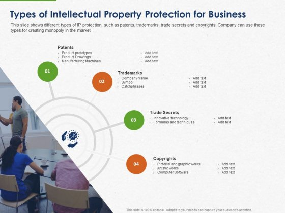 Developing And Creating Corner Market Place Types Of Intellectual Property Protection For Business Ppt PowerPoint Presentation Outline Styles PDF