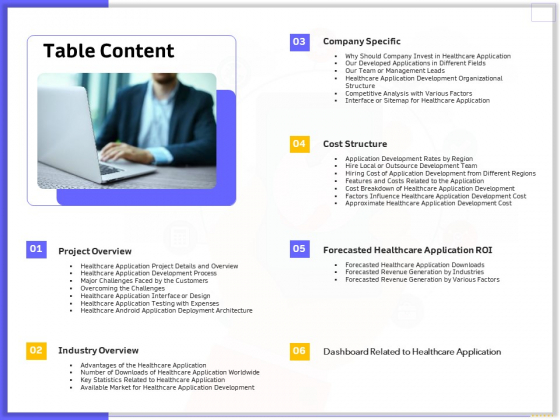 Developing And Deploying Android Applications Table Content Ppt Ideas Graphics Pictures PDF