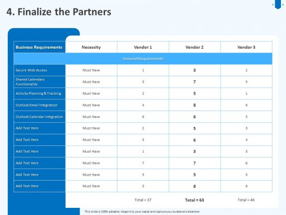 Developing And Implementing Corporate Partner Action Plan Finalize The Partners Mockup PDF