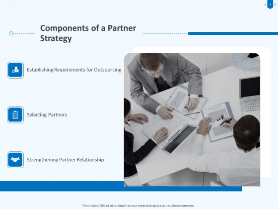 Developing_And_Implementing_Corporate_Partner_Action_Plan_Ppt_PowerPoint_Presentation_Complete_Deck_With_Slides_Slide_4